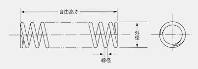 Sシリーズ圧縮コイル